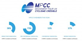 MPCC Membership for LSM